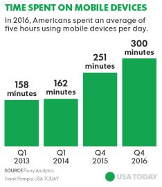 062317-smartphone-charts_Online3